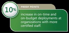 Microsoft Certified IT Professional Training New Jersey